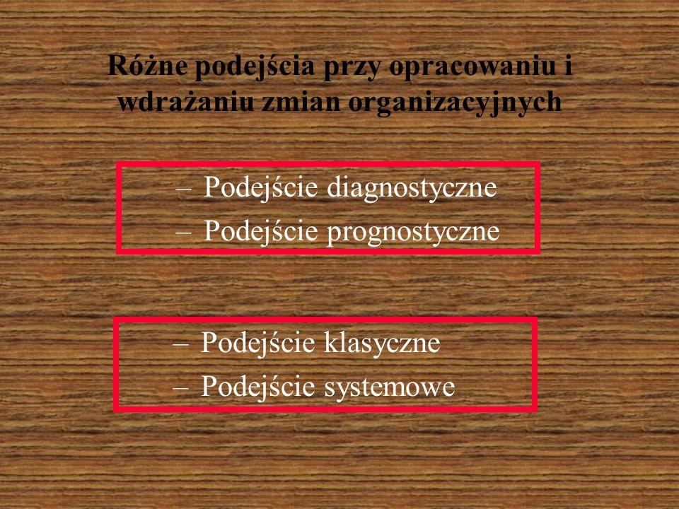 Różne podejścia przy opracowaniu i wdrażaniu zmian organizacyjnych –Podejście diagnostyczne –Podejście prognostyczne –Podejście klasyczne –Podejście systemowe