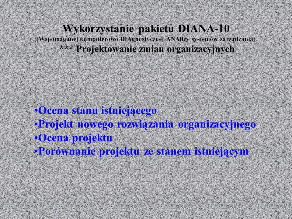 Wykorzystanie pakietu DIANA-10 (Wspomaganej komputerowo DIAgnostycznej ANAlizy systemów zarządzania) ** Analiza przepływu informacji - odbiorcy