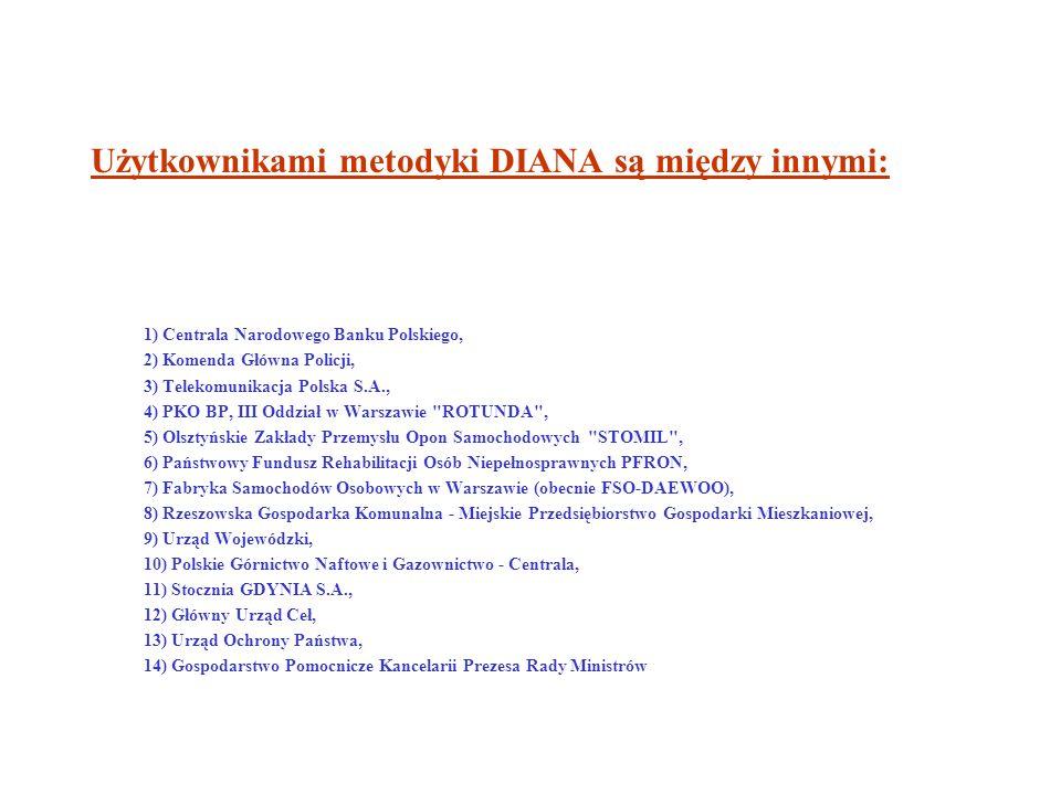 Wykorzystanie pakietu DIANA-10 (Wspomaganej komputerowo DIAgnostycznej ANAlizy systemów zarządzania) ** Analiza przepływu informacji - dostawcy