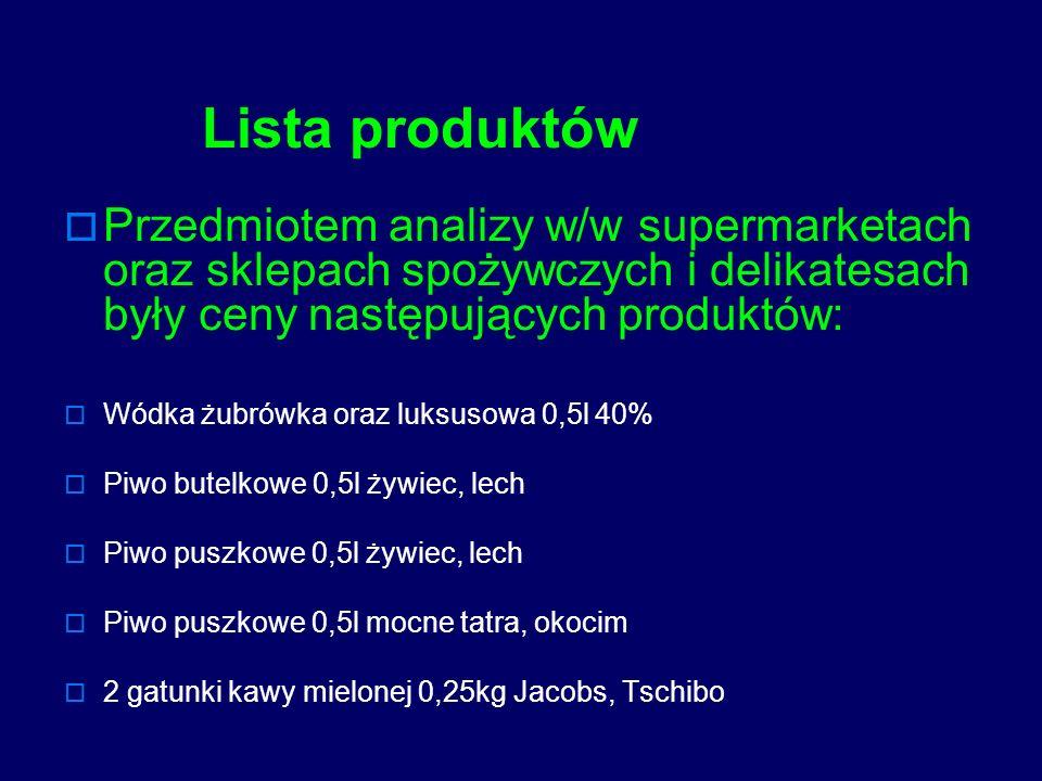 Lista produktów Przedmiotem analizy w/w supermarketach oraz sklepach spożywczych i delikatesach były ceny następujących produktów: Wódka żubrówka oraz luksusowa 0,5l 40% Piwo butelkowe 0,5l żywiec, lech Piwo puszkowe 0,5l żywiec, lech Piwo puszkowe 0,5l mocne tatra, okocim 2 gatunki kawy mielonej 0,25kg Jacobs, Tschibo