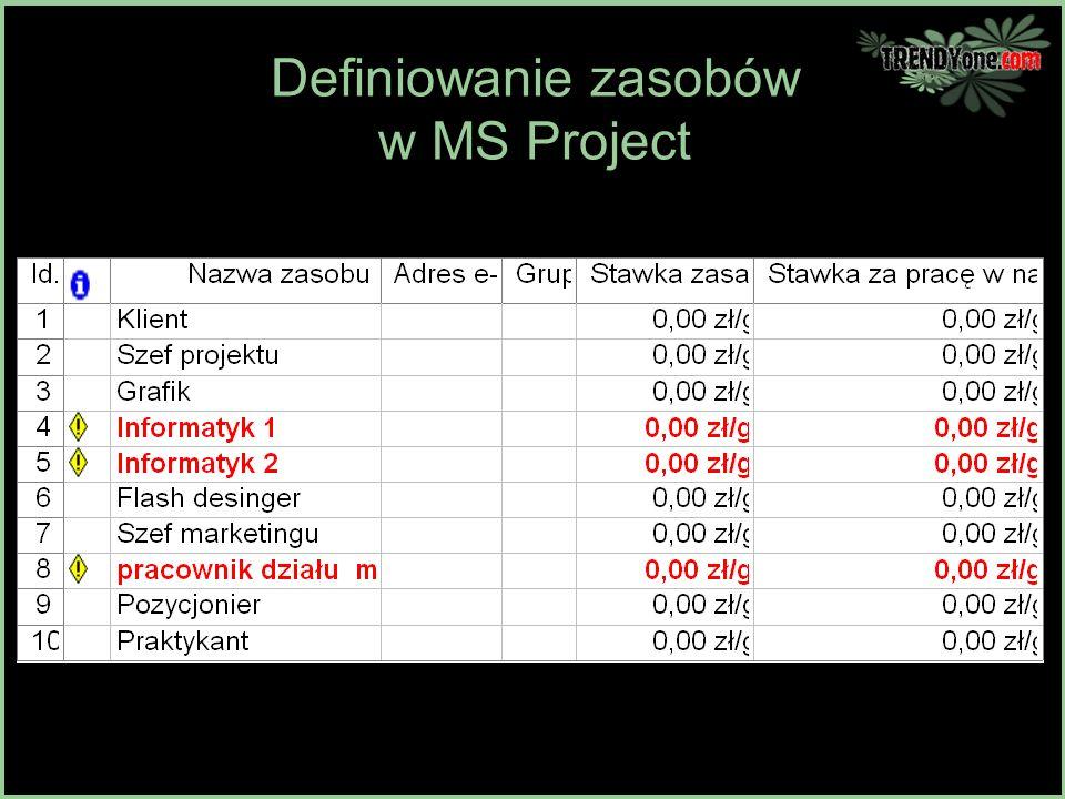 Definiowanie zasobów w MS Project
