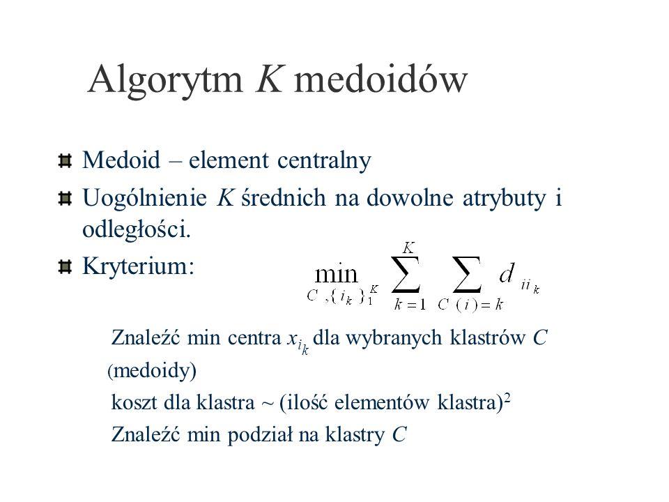Algorytm K medoidów Medoid – element centralny Uogólnienie K średnich na dowolne atrybuty i odległości. Kryterium: Znaleźć min centra x i k dla wybran
