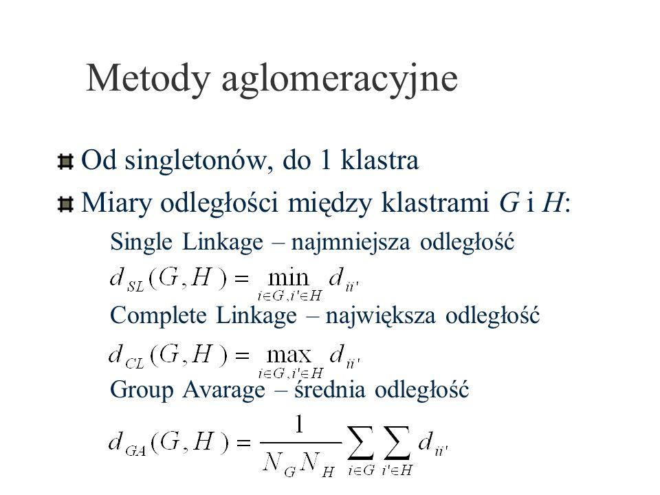 Metody aglomeracyjne Od singletonów, do 1 klastra Miary odległości między klastrami G i H: Single Linkage – najmniejsza odległość Complete Linkage – n