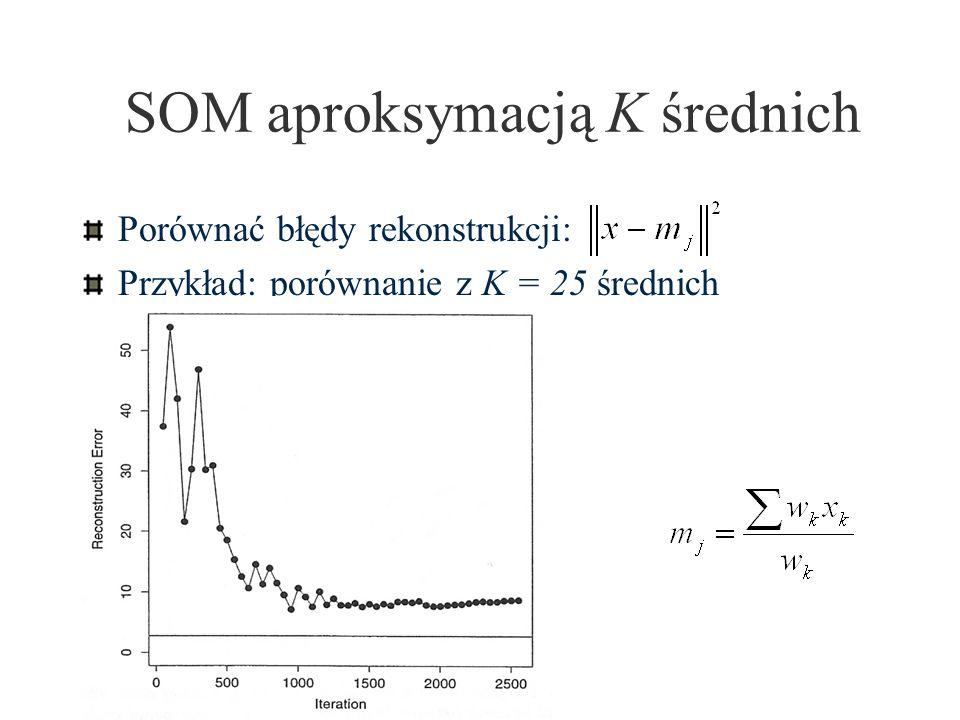 SOM aproksymacją K średnich Porównać błędy rekonstrukcji: Przykład: porównanie z K = 25 średnich