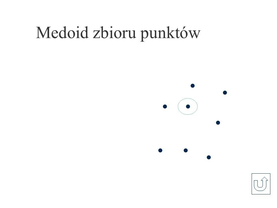 Medoid zbioru punktów