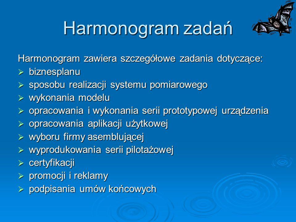 Harmonogram zadań Harmonogram zawiera szczegółowe zadania dotyczące: biznesplanu biznesplanu sposobu realizacji systemu pomiarowego sposobu realizacji
