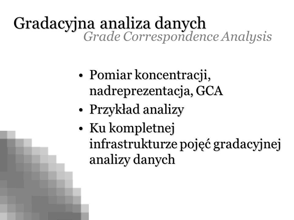 Gradacyjna analiza danych Grade Correspondence Analysis Pomiar koncentracji, nadreprezentacja, GCAPomiar koncentracji, nadreprezentacja, GCA Przykład