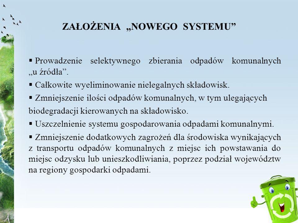 ZAŁOŻENIA NOWEGO SYSTEMU Prowadzenie selektywnego zbierania odpadów komunalnych u źródła. Całkowite wyeliminowanie nielegalnych składowisk. Zmniejszen