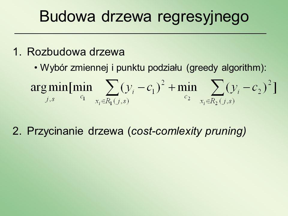 Budowa drzewa regresyjnego Wybór zmiennej i punktu podziału (greedy algorithm): 2.Przycinanie drzewa (cost-comlexity pruning) 1.Rozbudowa drzewa