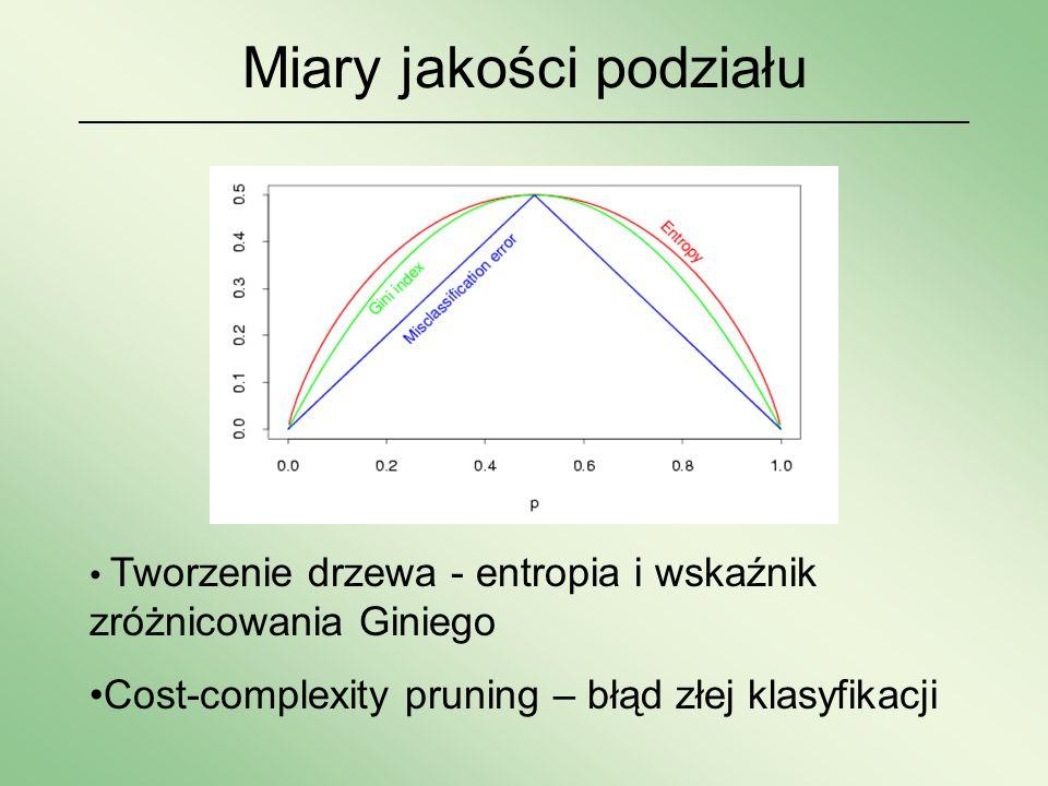 Miary jakości podziału Tworzenie drzewa - entropia i wskaźnik zróżnicowania Giniego Cost-complexity pruning – błąd złej klasyfikacji