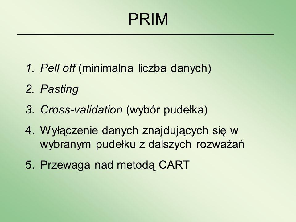 1.Pell off (minimalna liczba danych) 2.Pasting 3.Cross-validation (wybór pudełka) 4.Wyłączenie danych znajdujących się w wybranym pudełku z dalszych r