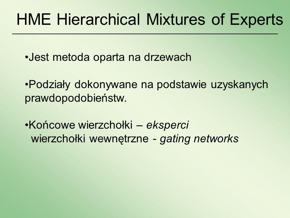 HME Hierarchical Mixtures of Experts Jest metoda oparta na drzewach Podziały dokonywane na podstawie uzyskanych prawdopodobieństw. Końcowe wierzchołki