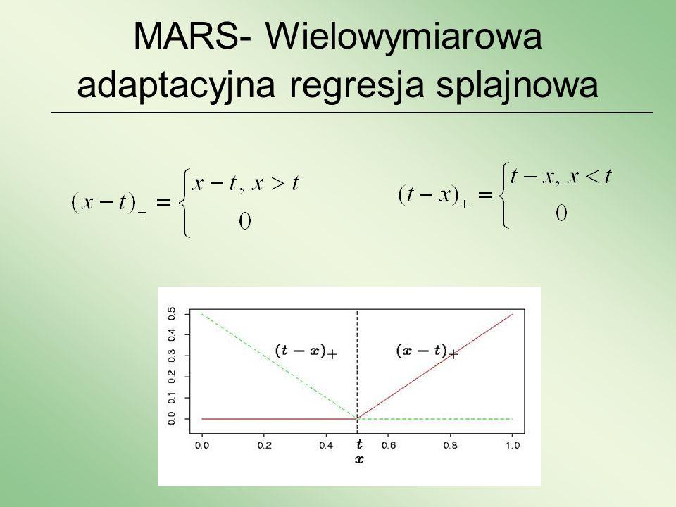 MARS- Wielowymiarowa adaptacyjna regresja splajnowa