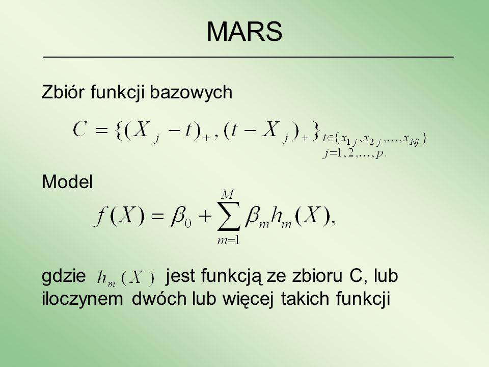 MARS Zbiór funkcji bazowych Model gdzie jest funkcją ze zbioru C, lub iloczynem dwóch lub więcej takich funkcji