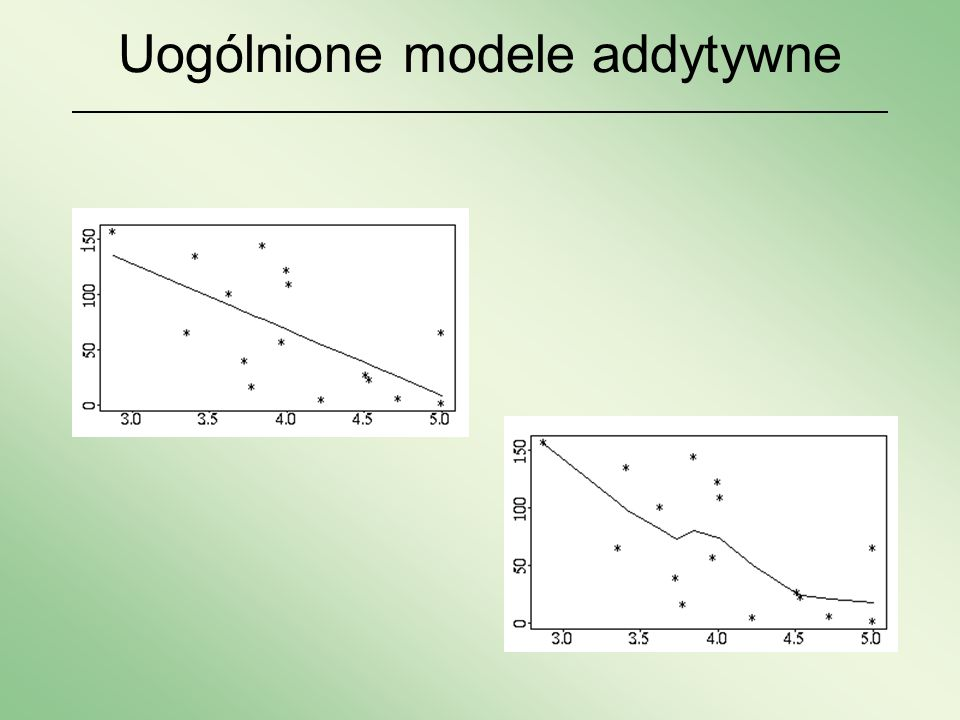 Drzewa klasyfikacyjne Miary jakości podziału Funkcja entropii Wskaźnik zróżnicowania Giniego Błąd niepoprawnej klasyfikacji gdzie