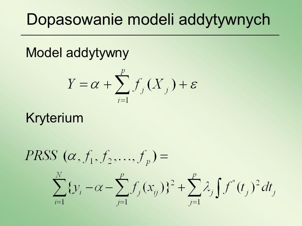 Dopasowanie modeli addytywnych Model addytywny Kryterium