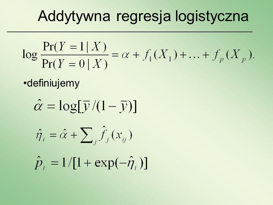 Addytywna regresja logistyczna definiujemy