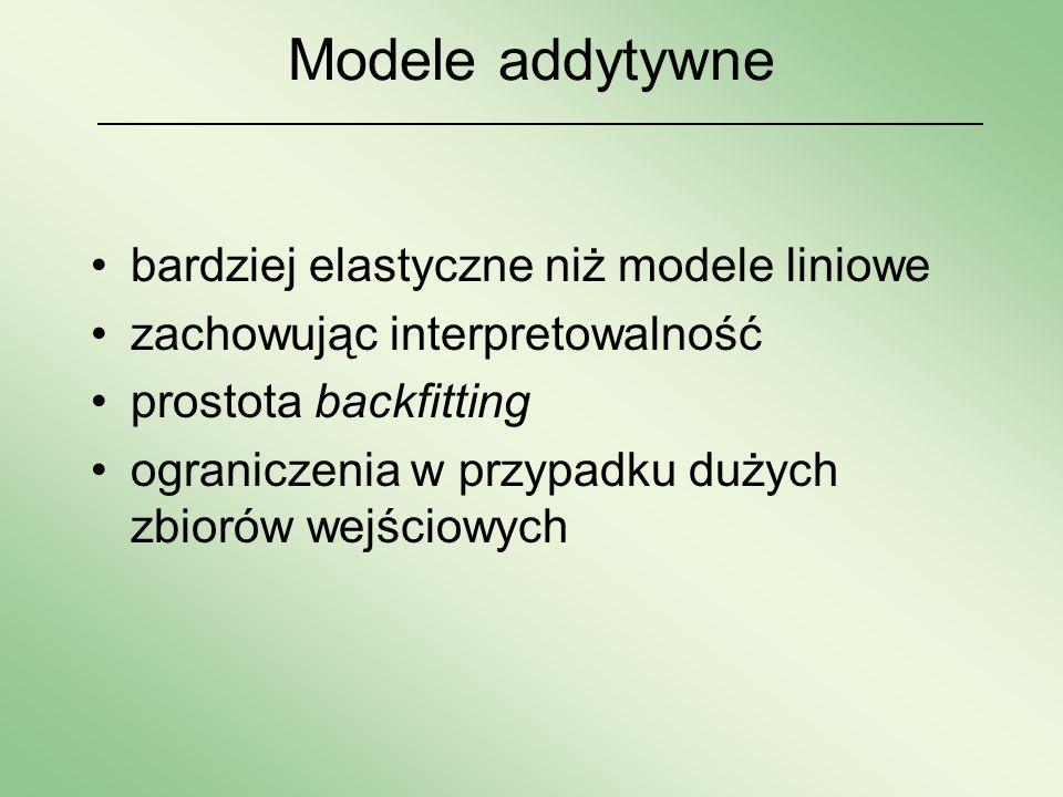 Modele addytywne bardziej elastyczne niż modele liniowe zachowując interpretowalność prostota backfitting ograniczenia w przypadku dużych zbiorów wejś