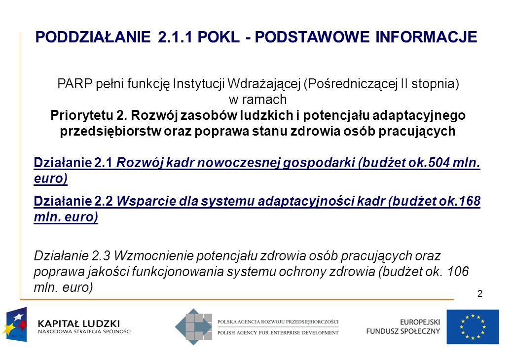 2 PARP pełni funkcję Instytucji Wdrażającej (Pośredniczącej II stopnia) w ramach Priorytetu 2.