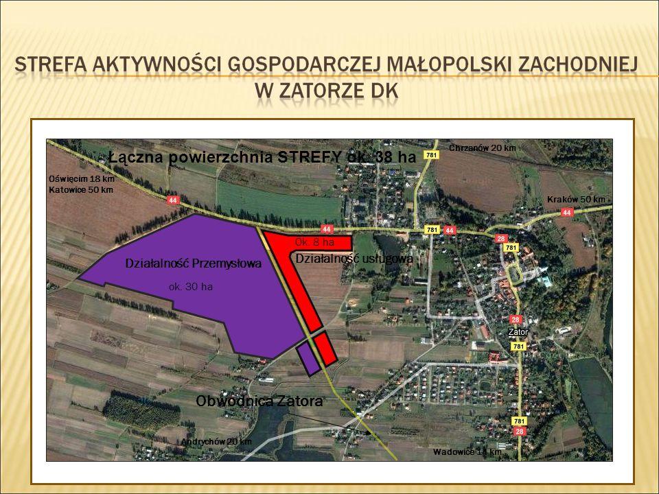 KPT - Krakowski Park Technologiczny Sp.z o.o.