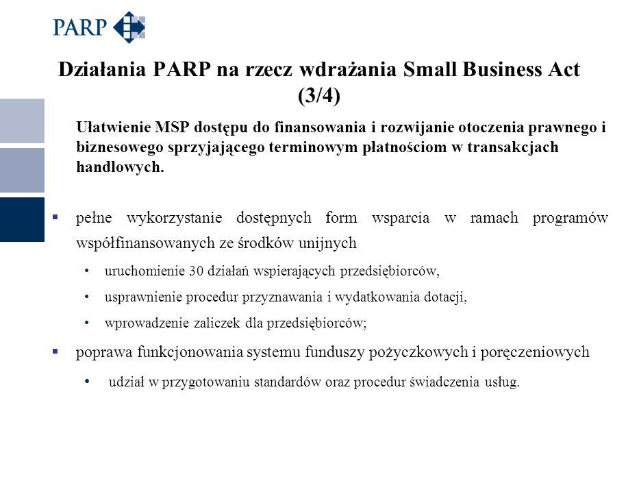 Działania PARP na rzecz wdrażania Small Business Act (3/4) Ułatwienie MSP dostępu do finansowania i rozwijanie otoczenia prawnego i biznesowego sprzyj