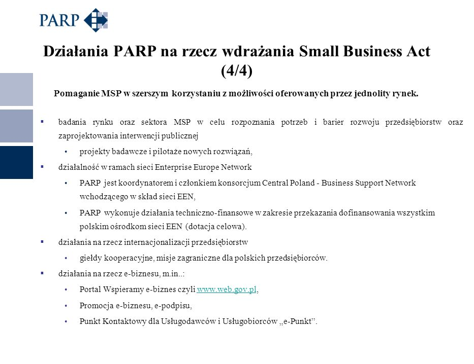 Działania PARP na rzecz wdrażania Small Business Act (4/4) Pomaganie MSP w szerszym korzystaniu z możliwości oferowanych przez jednolity rynek. badani