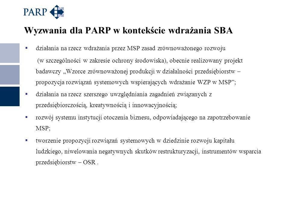Wyzwania dla PARP w kontekście wdrażania SBA działania na rzecz wdrażania przez MSP zasad zrównoważonego rozwoju (w szczególności w zakresie ochrony ś