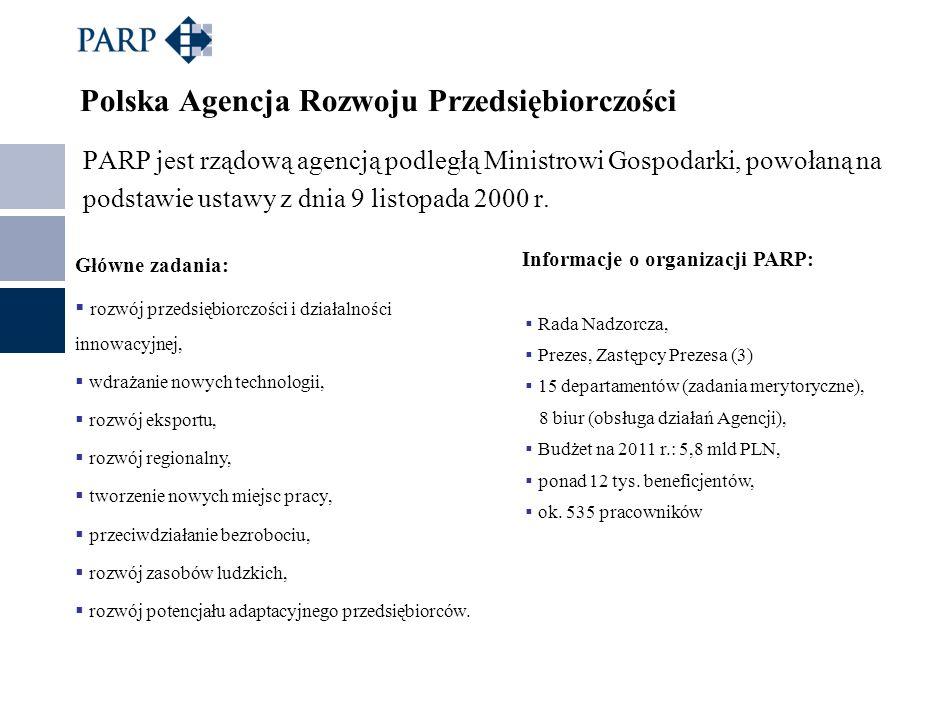 Polska Agencja Rozwoju Przedsiębiorczości PARP jest rządową agencją podległą Ministrowi Gospodarki, powołaną na podstawie ustawy z dnia 9 listopada 20