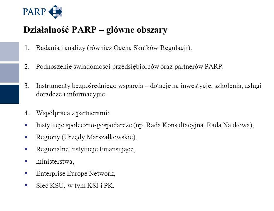 Działalność PARP – główne obszary 1.Badania i analizy (również Ocena Skutków Regulacji). 2.Podnoszenie świadomości przedsiębiorców oraz partnerów PARP