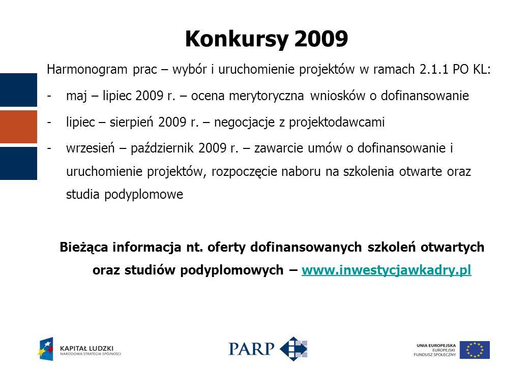 Harmonogram prac – wybór i uruchomienie projektów w ramach 2.1.1 PO KL: -maj – lipiec 2009 r.