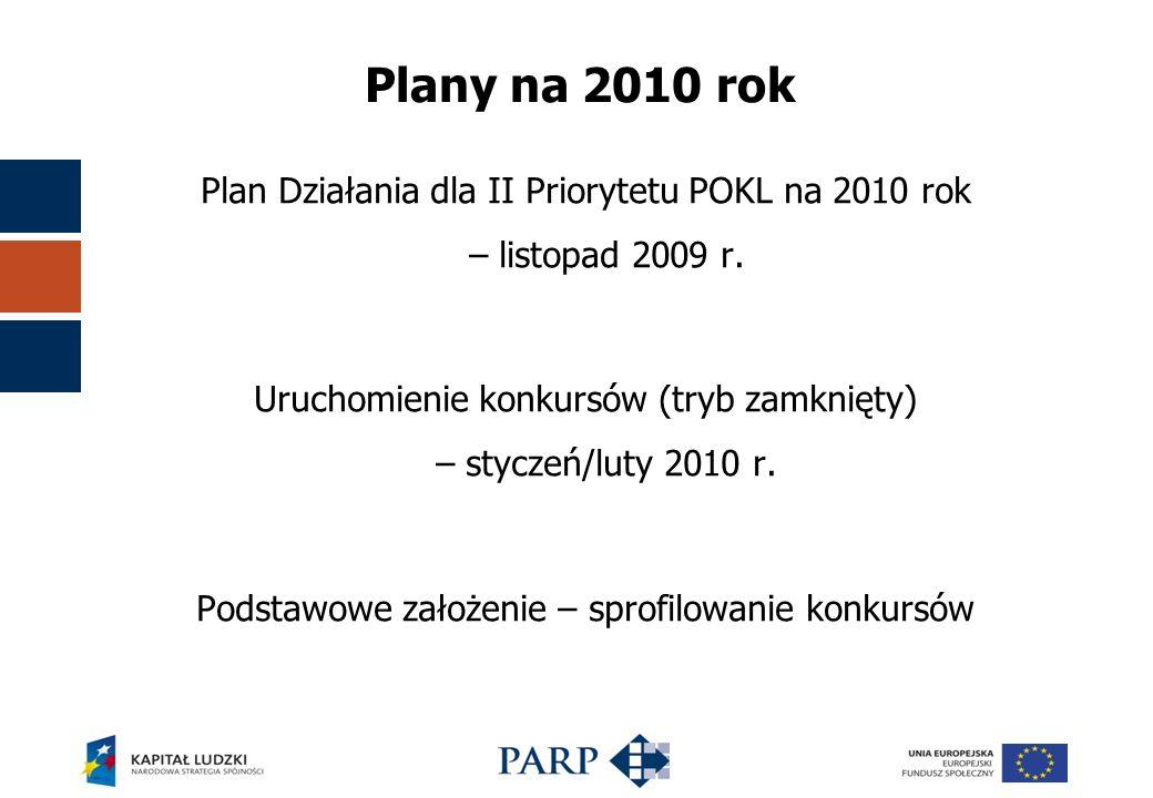 Plan Działania dla II Priorytetu POKL na 2010 rok – listopad 2009 r.