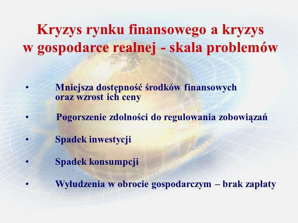 Kryzys rynku finansowego a kryzys w gospodarce realnej - skala problemów Pogorszenie zdolności do regulowania zobowiązań Spadek inwestycji Spadek kons