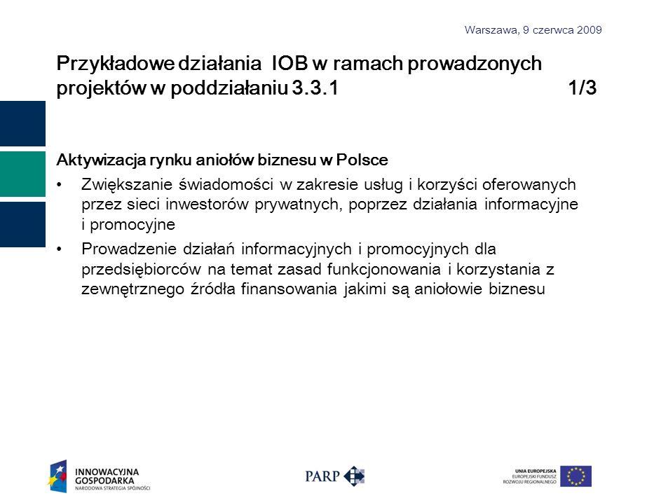 Warszawa, 9 czerwca 2009 Przykładowe działania IOB w ramach prowadzonych projektów w poddziałaniu 3.3.1 1/3 Aktywizacja rynku aniołów biznesu w Polsce Zwiększanie świadomości w zakresie usług i korzyści oferowanych przez sieci inwestorów prywatnych, poprzez działania informacyjne i promocyjne Prowadzenie działań informacyjnych i promocyjnych dla przedsiębiorców na temat zasad funkcjonowania i korzystania z zewnętrznego źródła finansowania jakimi są aniołowie biznesu