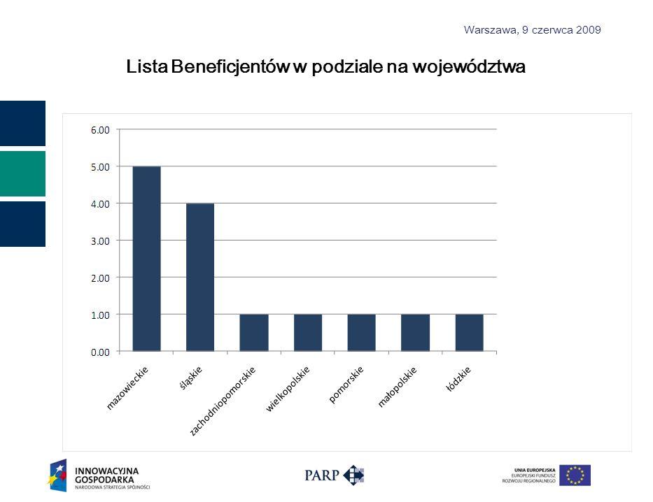 Warszawa, 9 czerwca 2009 Lista Beneficjentów w podziale na województwa