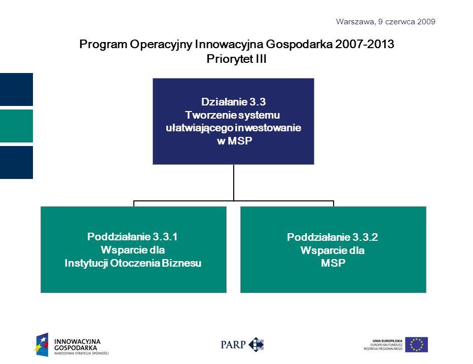 Warszawa, 9 czerwca 2009 Program Operacyjny Innowacyjna Gospodarka 2007-2013 Priorytet III