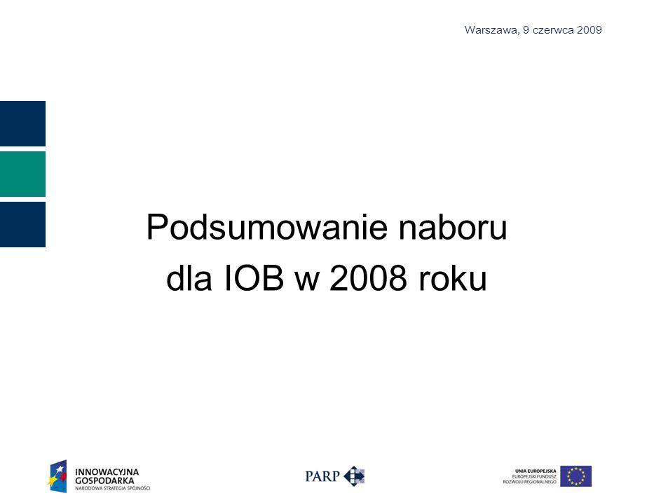 Warszawa, 9 czerwca 2009 Złożono 52 wnioski, do oceny merytorycznej, przeszło: 46 Łączna kwota wnioskowanego dofinansowania - 16.599.803,80 PLN Planowano pozyskać inwestora/inwestorów z: NewConnect - 31 GPW - 12 Inne - 9 Wnioskodawcy: Małe przedsiębiorstwo - 23 Średnie przedsiębiorstwo – 19 Mikro przedsiębiorstwo – 10