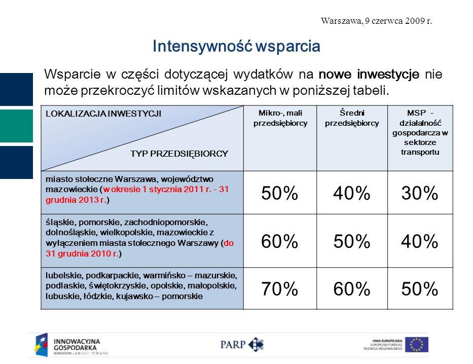 Warszawa, 9 czerwca 2009 r. Intensywność wsparcia Wsparcie w części dotyczącej wydatków na nowe inwestycje nie może przekroczyć limitów wskazanych w p