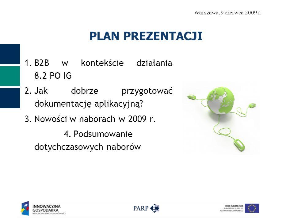 Warszawa, 9 czerwca 2009 r. PLAN PREZENTACJI 1.B2B w kontekście działania 8.2 PO IG 2.Jak dobrze przygotować dokumentację aplikacyjną? 3.Nowości w nab