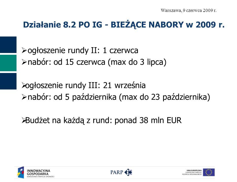 Warszawa, 9 czerwca 2009 r. Działanie 8.2 PO IG - BIEŻĄCE NABORY w 2009 r. ogłoszenie rundy II: 1 czerwca nabór: od 15 czerwca (max do 3 lipca) ogłosz
