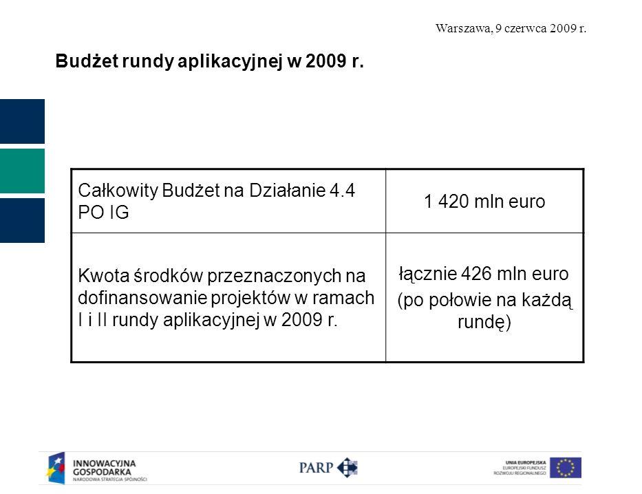 Warszawa, 9 czerwca 2009 r.Budżet rundy aplikacyjnej w 2009 r.