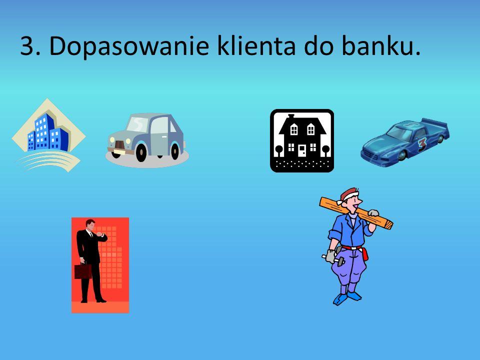 3. Dopasowanie klienta do banku.