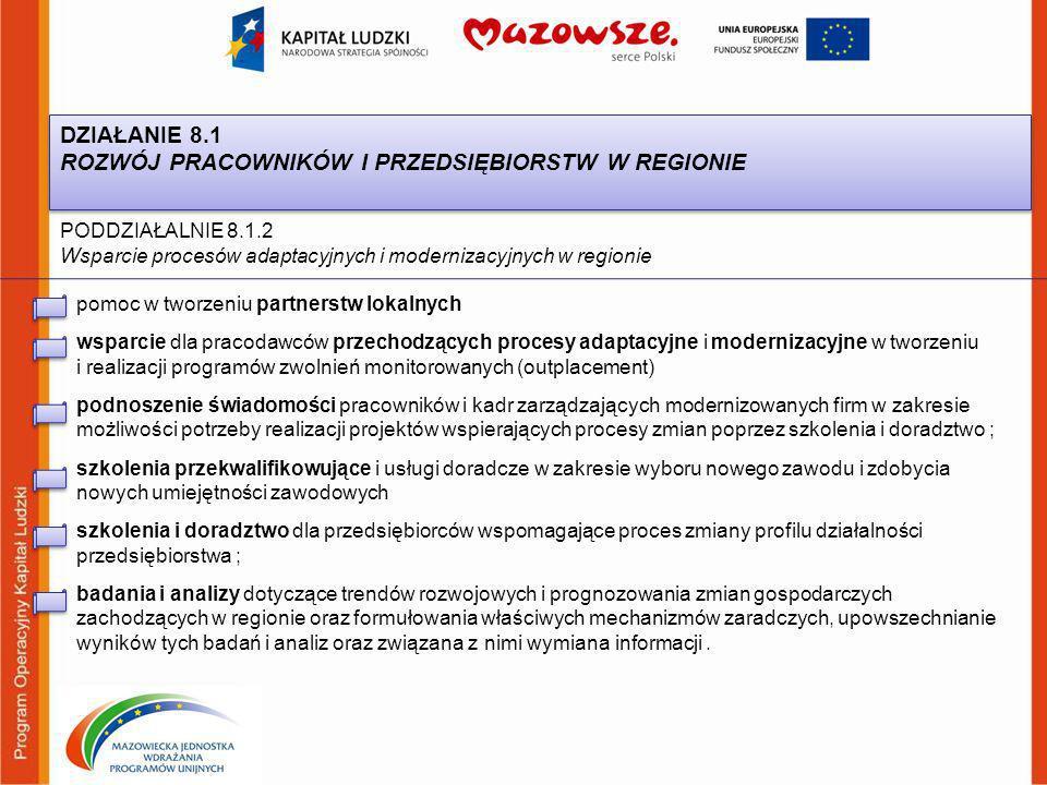 PODDZIAŁALNIE 8.1.2 Wsparcie procesów adaptacyjnych i modernizacyjnych w regionie pomoc w tworzeniu partnerstw lokalnych wsparcie dla pracodawców przechodzących procesy adaptacyjne i modernizacyjne w tworzeniu i realizacji programów zwolnień monitorowanych (outplacement) podnoszenie świadomości pracowników i kadr zarządzających modernizowanych firm w zakresie możliwości potrzeby realizacji projektów wspierających procesy zmian poprzez szkolenia i doradztwo ; szkolenia przekwalifikowujące i usługi doradcze w zakresie wyboru nowego zawodu i zdobycia nowych umiejętności zawodowych szkolenia i doradztwo dla przedsiębiorców wspomagające proces zmiany profilu działalności przedsiębiorstwa ; badania i analizy dotyczące trendów rozwojowych i prognozowania zmian gospodarczych zachodzących w regionie oraz formułowania właściwych mechanizmów zaradczych, upowszechnianie wyników tych badań i analiz oraz związana z nimi wymiana informacji.