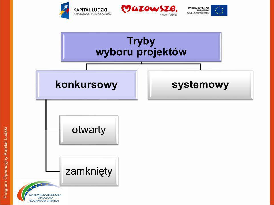 Tryby wyboru projektów konkursowy otwarty zamknięty systemowy