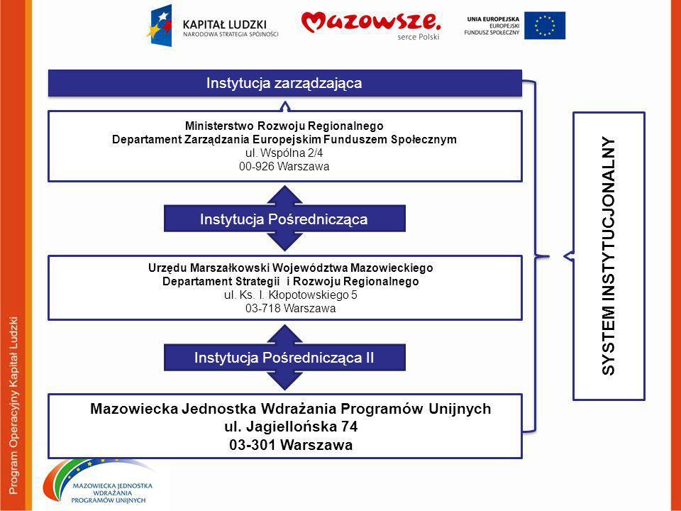 Urzędu Marszałkowski Województwa Mazowieckiego Departament Strategii i Rozwoju Regionalnego ul.