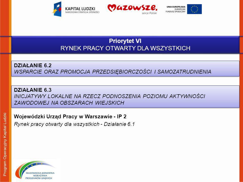 Priorytet VI RYNEK PRACY OTWARTY DLA WSZYSTKICH Priorytet VI RYNEK PRACY OTWARTY DLA WSZYSTKICH Rynek pracy otwarty dla wszystkich - Działanie 6.1 Wojewódzki Urząd Pracy w Warszawie - IP 2 DZIAŁANIE 6.2 WSPARCIE ORAZ PROMOCJA PRZEDSIĘBIORCZOŚCI I SAMOZATRUDNIENIA DZIAŁANIE 6.2 WSPARCIE ORAZ PROMOCJA PRZEDSIĘBIORCZOŚCI I SAMOZATRUDNIENIA DZIAŁANIE 6.3 INICJATYWY LOKALNE NA RZECZ PODNOSZENIA POZIOMU AKTYWNOŚCI ZAWODOWEJ NA OBSZARACH WIEJSKICH DZIAŁANIE 6.3 INICJATYWY LOKALNE NA RZECZ PODNOSZENIA POZIOMU AKTYWNOŚCI ZAWODOWEJ NA OBSZARACH WIEJSKICH