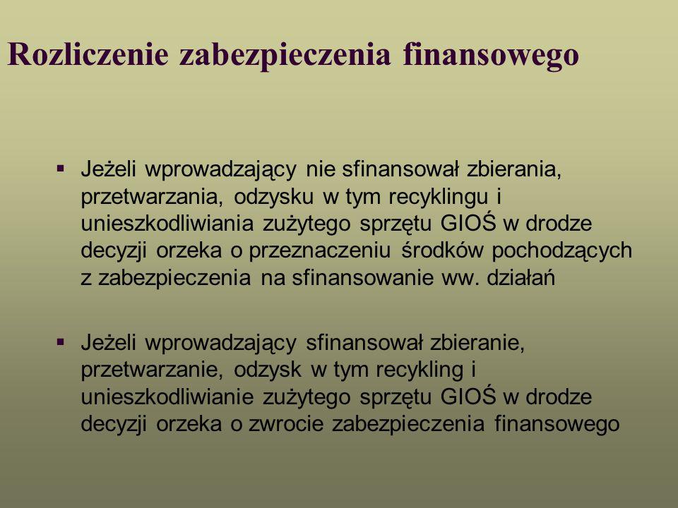 Rozliczenie zabezpieczenia finansowego Jeżeli wprowadzający nie sfinansował zbierania, przetwarzania, odzysku w tym recyklingu i unieszkodliwiania zuż