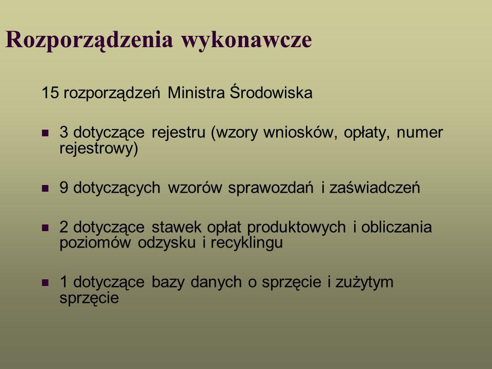 Rozporządzenia wykonawcze 15 rozporządzeń Ministra Środowiska 3 dotyczące rejestru (wzory wniosków, opłaty, numer rejestrowy) 9 dotyczących wzorów spr