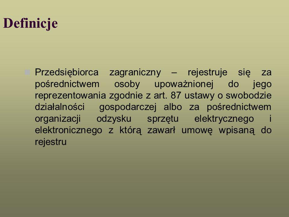 Definicje Przedsiębiorca zagraniczny – rejestruje się za pośrednictwem osoby upoważnionej do jego reprezentowania zgodnie z art. 87 ustawy o swobodzie