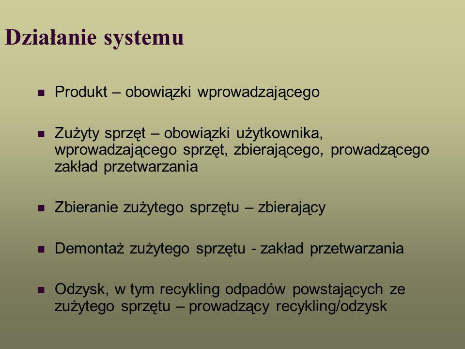 Działanie systemu Uczestnicy systemu mają obowiązek wpisać się do REJESTRU: Wprowadzający sprzęt, Zbierający zużyty sprzęt, Prowadzący zakład przetwarzania, Prowadzący działalność w zakresie recyklingu, Prowadzący działalność w zakresie innych niż recykling procesów odzysku, Organizacje odzysku sprzętu elektrycznego i elektronicznego.