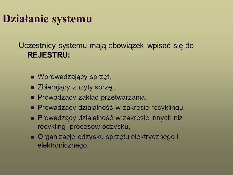 Działanie systemu Uczestnicy systemu mają obowiązek wpisać się do REJESTRU: Wprowadzający sprzęt, Zbierający zużyty sprzęt, Prowadzący zakład przetwar
